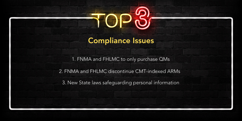 Top Three Remaining Compliance Issues of 2021