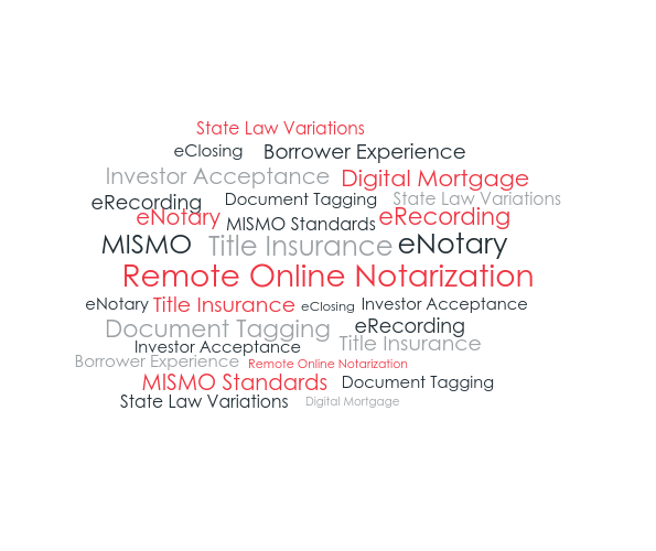 The State Of Remote Online Notarization Today